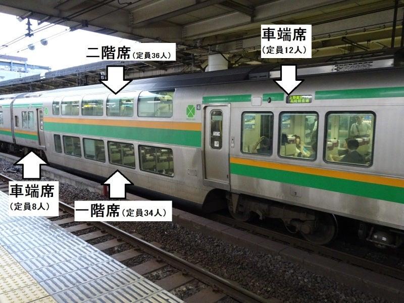湘南新宿ラインの停車駅一覧(快速・所要時間)・ …