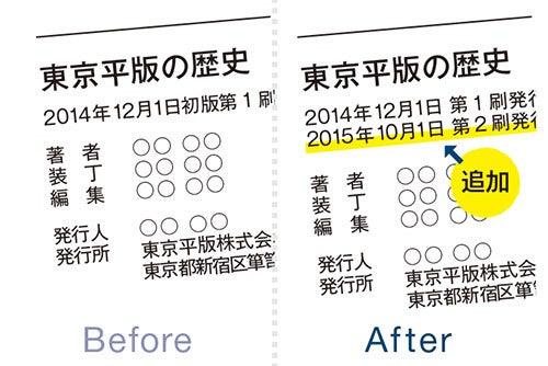 フィルムデータ化でできること③ 〜 データ加工サービス〜 | 東京平版 ...
