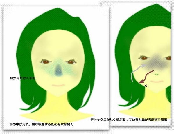 いちご鼻、頬の毛穴を引き締める方法と原因、浮腫み