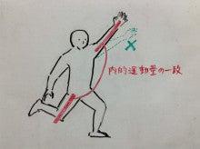 「内的運動量の一致 姿勢」の画像検索結果