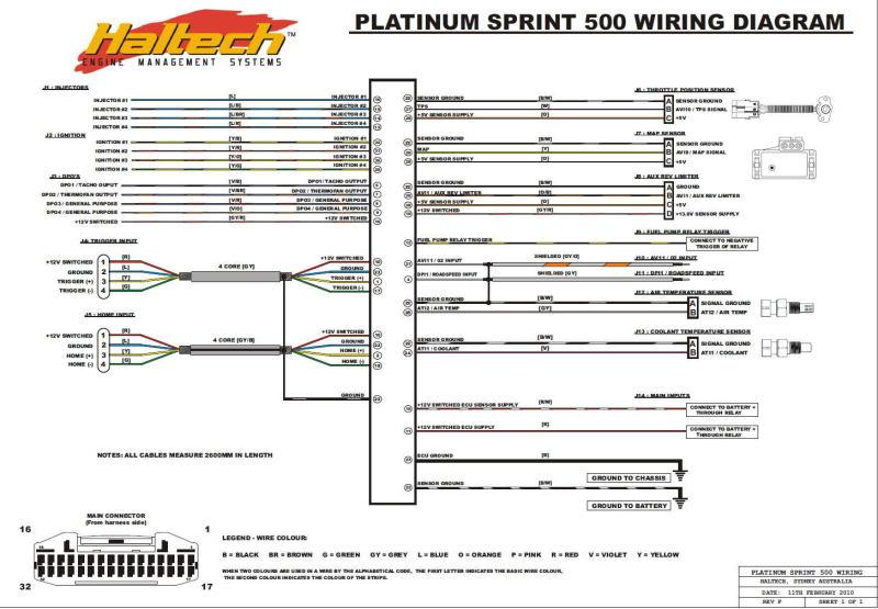 Haltech E11v2 Wiring Diagram - Wiring Diagram and Schematic Design