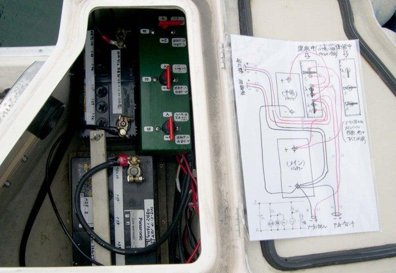 バッテリー切替箱