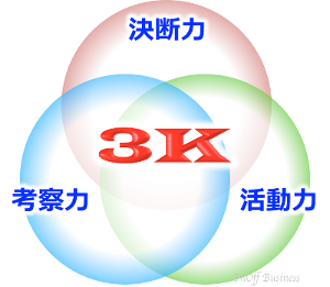 成長プロセス3Sによる3K