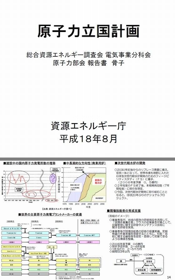 原子力立国計画