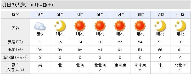 天気 予報 さいたま 市 浦和 区