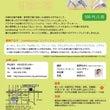 Aroma Yoga…