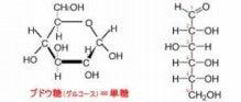 化学式 砂糖