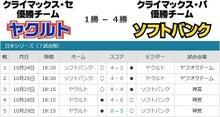 日本シリーズ 2015 日程