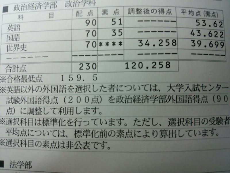 最低 点 合格 早稲田 【中学受験】早稲田中学入試 応募状況・倍率・平均点・合格最低点