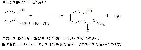 アルコールと混合した消炎剤