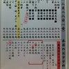 12月28日(金)本日のおすすめメニューの画像