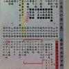 12月20日(木)本日のおすすめメニューの画像