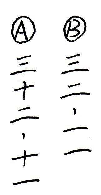 年賀状の住所「縦書きの漢数字」...