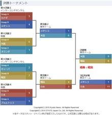 準決勝トーナメント