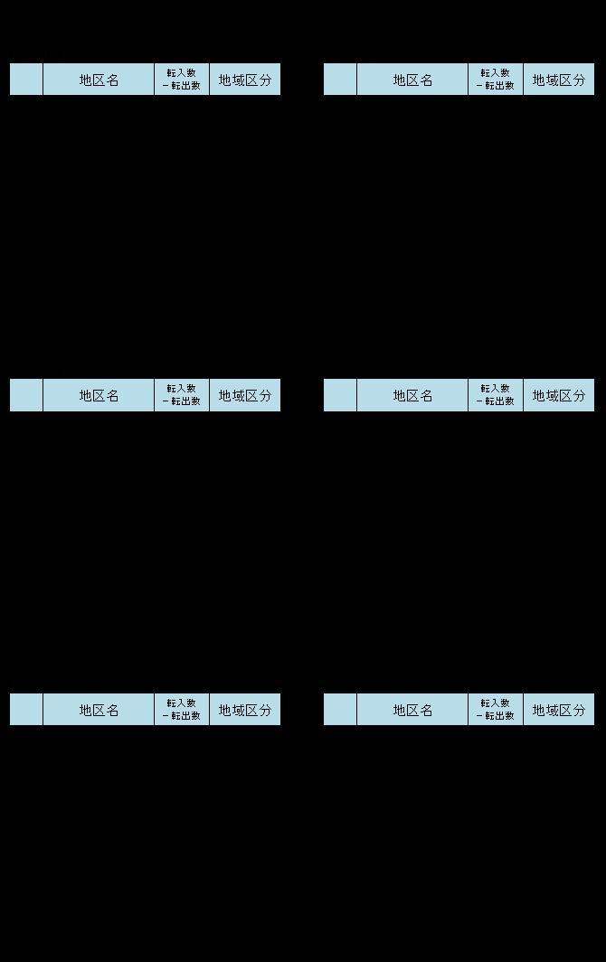 人口動態H2426.png