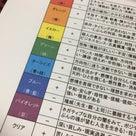 1/17(日)  「色と数字でつくる自分史WS〜あなたの本質を輝かそう〜」の記事より