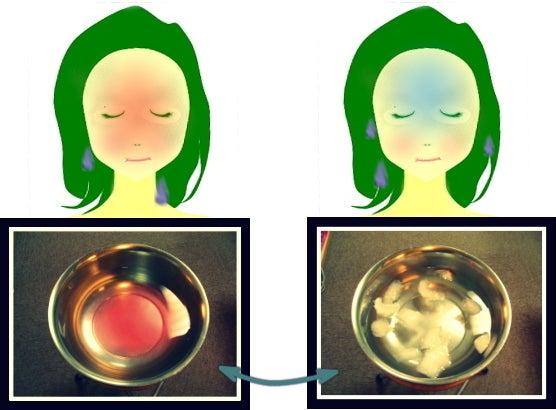 半身浴でのサウナマスクと温冷療法 肌、毛穴引き締め 顔の入浴方法