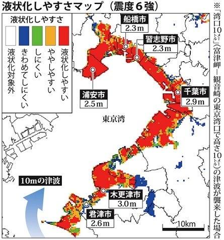南海 トラフ 東京