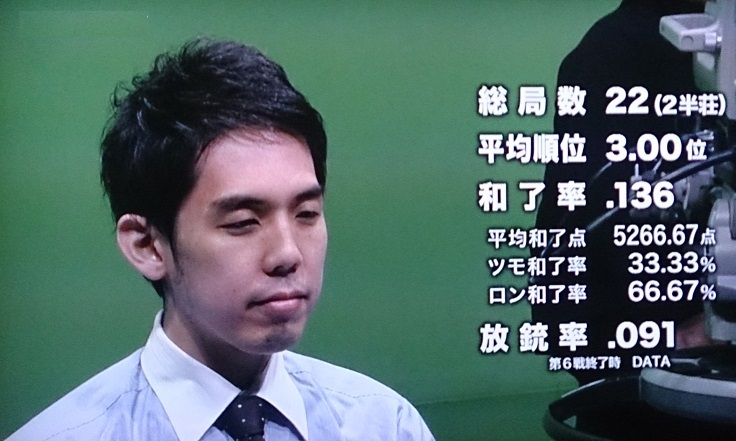 渋川 難波