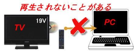TVからPC