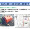 浸水対策の「見える化」の画像