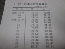 日本人平均余命表