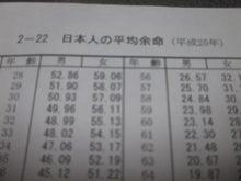 日本人平均余命表2