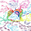 受講生のマップ付き!自らが望む素晴らしい未来を創造するツール〜3講座修了生の感想の画像