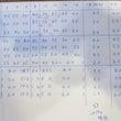 独学で色彩検定1級合…