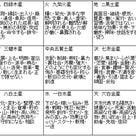 九星気学の9つの宮と開運ポイント 2018年吉方の記事より