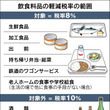 平成28年度税制改正