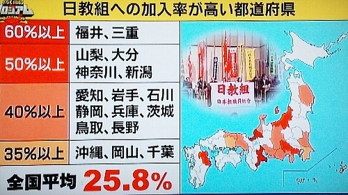 日教組の組織率22.9% 最低を更新 文科省調査 | 日本教育再生 ...