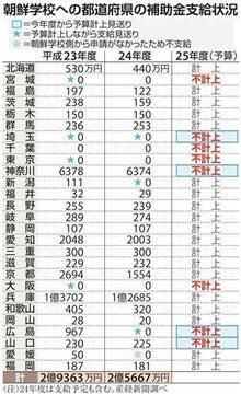 https://stat.ameba.jp/user_images/20160223/02/kujirin2014/07/68/j/t02200360_0275045013574607614.jpg