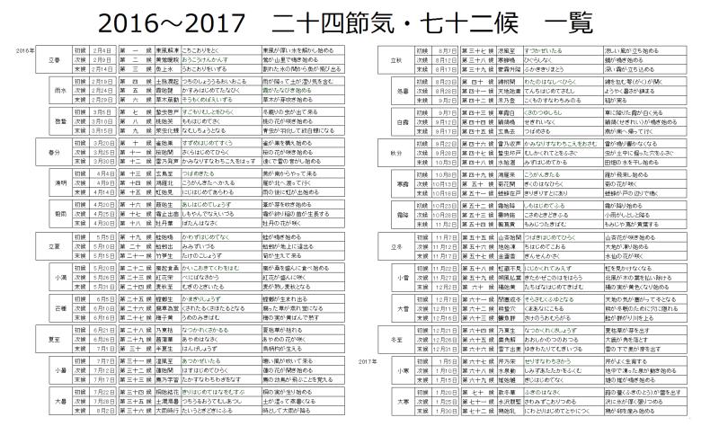 2016年暦