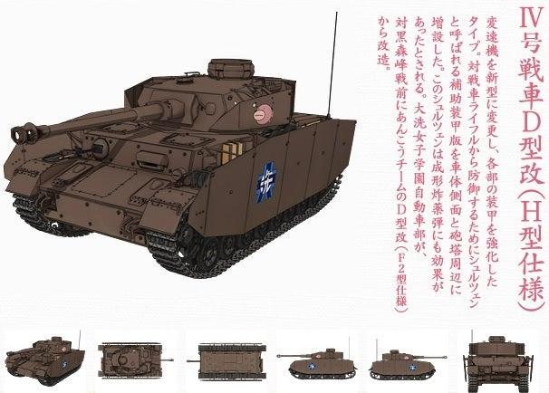 ガルパン‗Ⅳ号戦車改H型