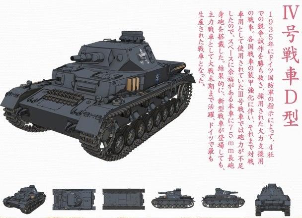 ガルパン‗Ⅳ号戦車D型