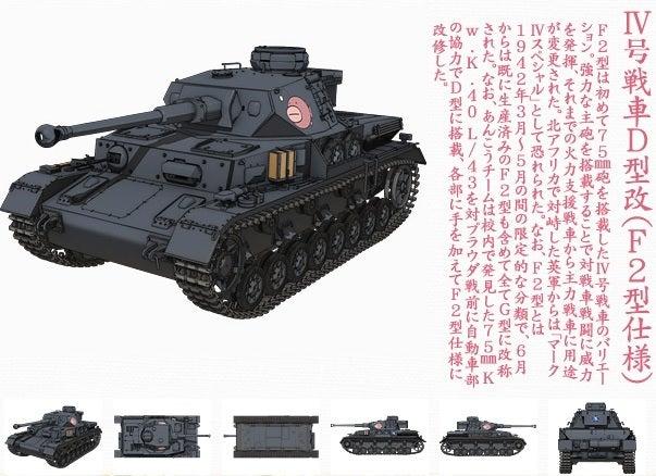 ガルパン‗Ⅳ号戦車改