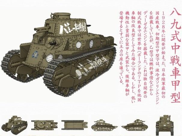 ガルパン‗八九式中戦車