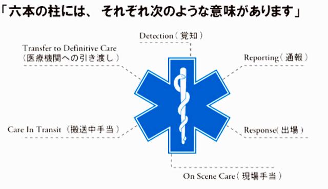 ナースsoramiのスマイルブログ救急シンボルマーク