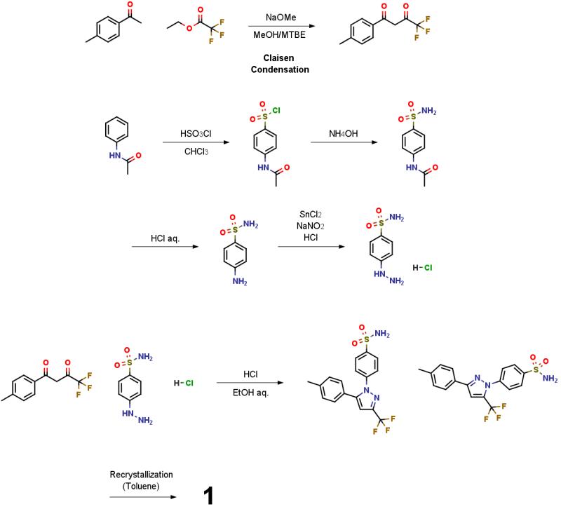 セレコキシブの合成 | 創薬メモ
