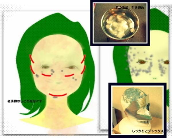 肌が脂っぽい、ニキビが多い、老廃物のしこり原因、ゴリゴリをなくす方法