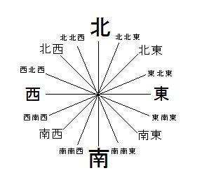 南南東 は 何 度 東海道線(JR東日本)の最高速度は何キロ?