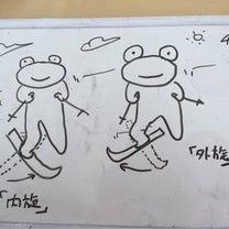 スキー用語43「外旋」「内旋」の記事に添付されている画像