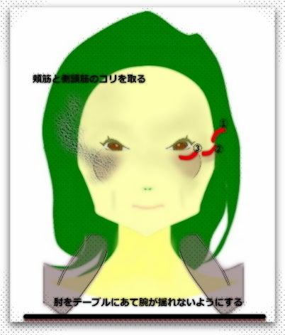 頬骨マッサージ方法