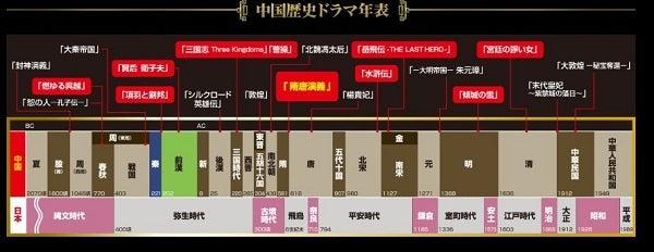 中国歴史ドラマ年表、「岳飛伝」「ムーラン」★高句麗発祥の ...