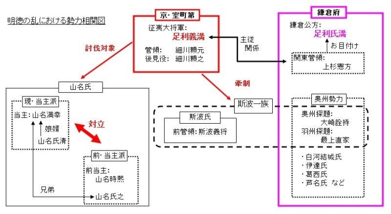 奥州探題史】第62回 鎌倉公方へ...