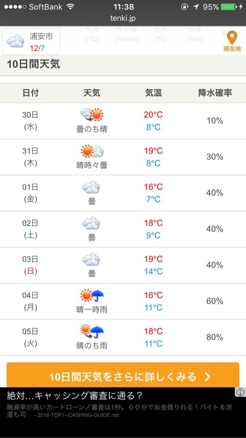 天気 予報 浦安