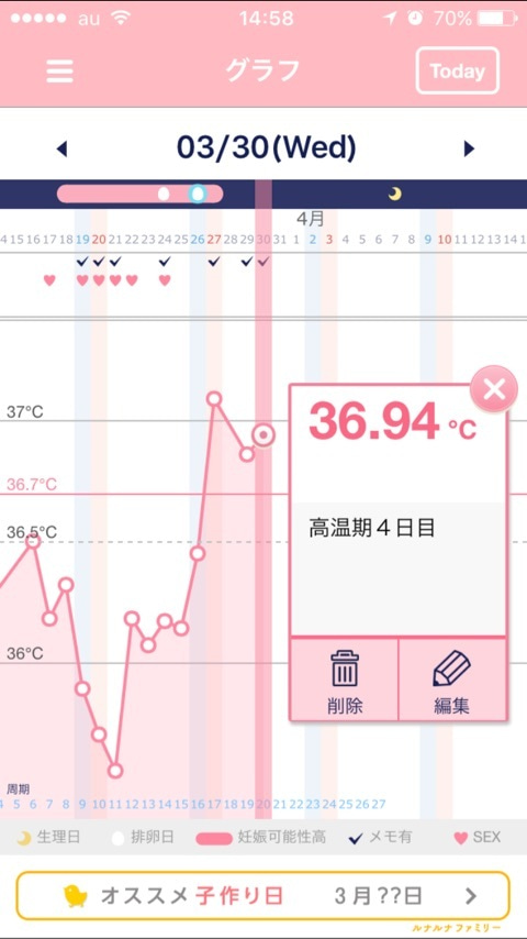 体温 違い 基礎 体温