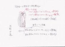 宇宙唯一の素粒子=磁気単極子のモデル