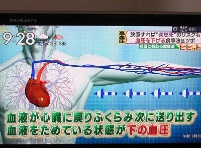 を 下げる の 血圧 下